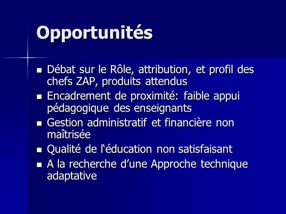 Opportunités Débat sur le Rôle, attribution, et profil des chefs ZAP, produits attendus.