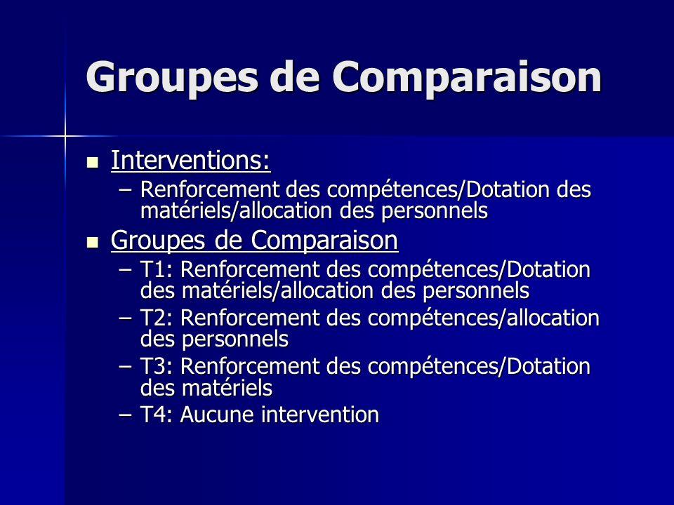 Groupes de Comparaison