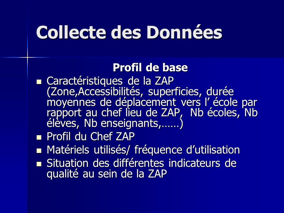 Collecte des Données Profil de base