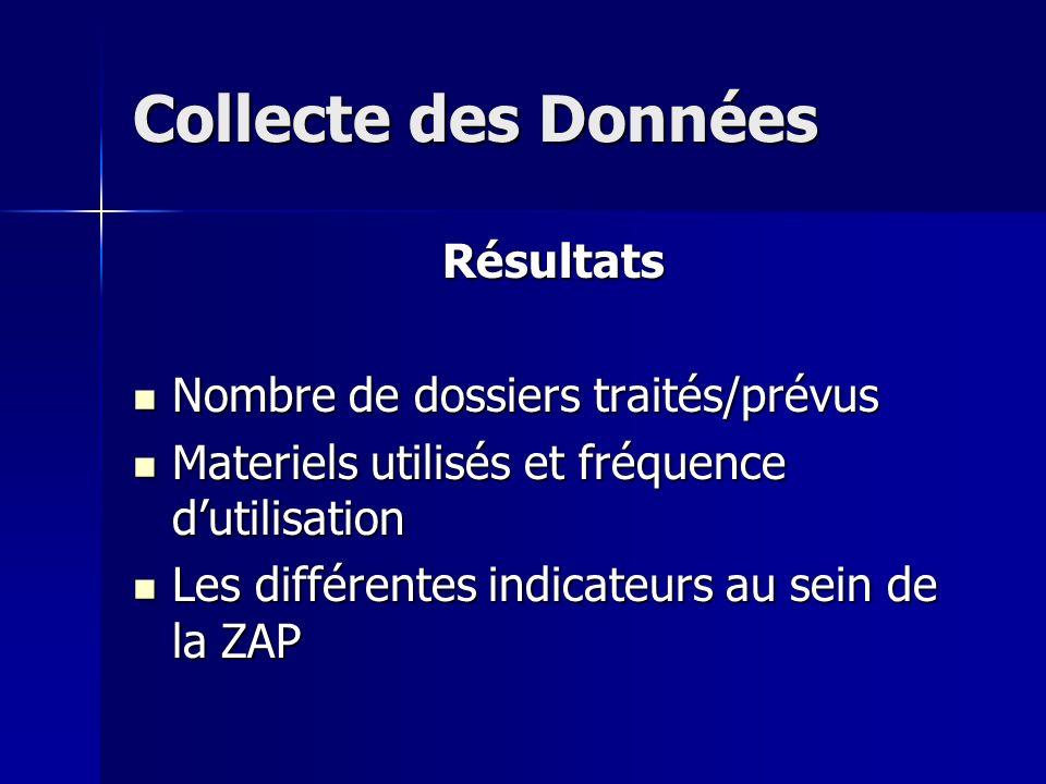 Collecte des Données Résultats Nombre de dossiers traités/prévus