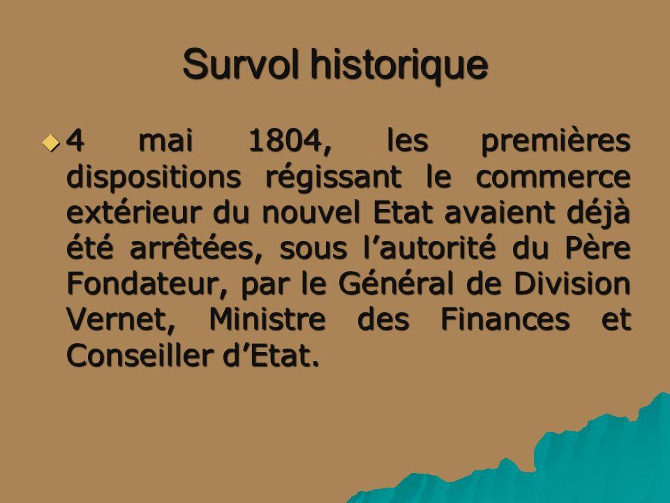 Survol historique