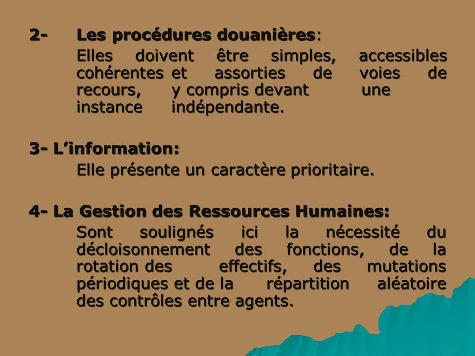 2- Les procédures douanières: