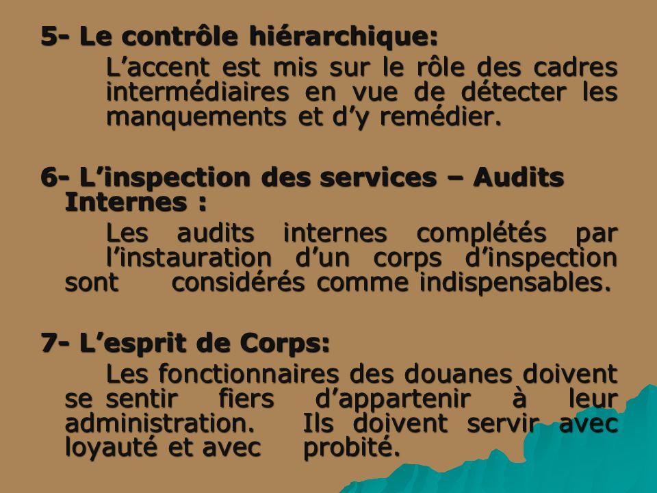 5- Le contrôle hiérarchique: