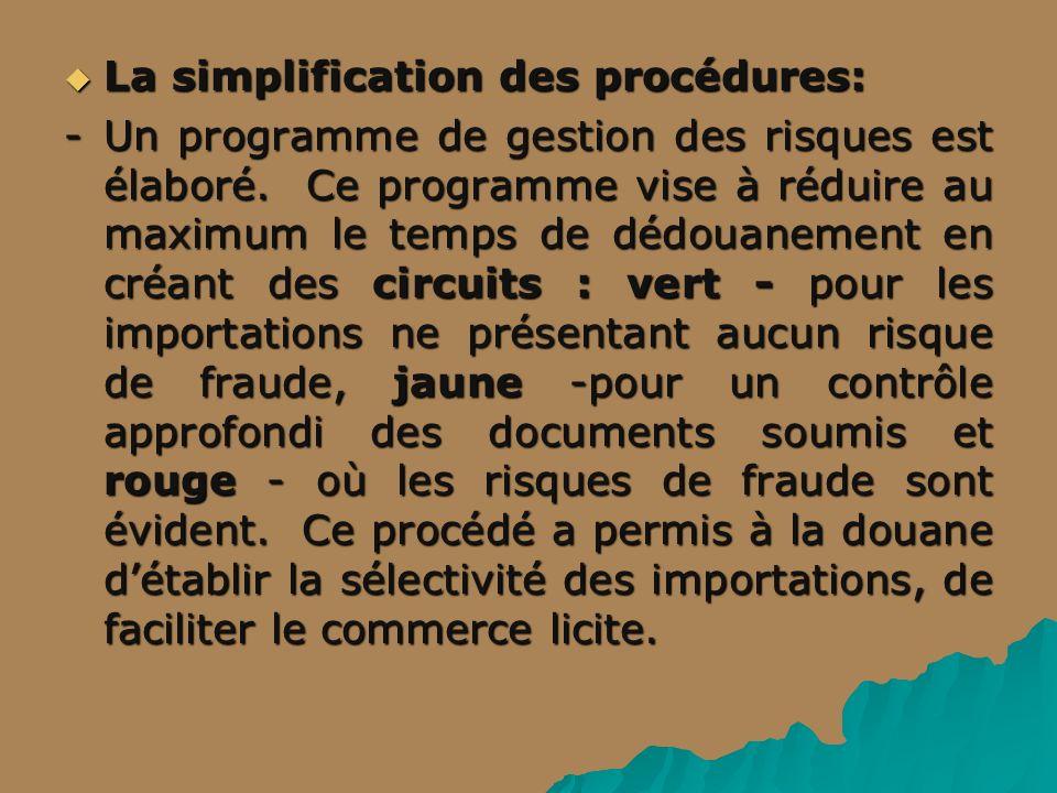 La simplification des procédures: