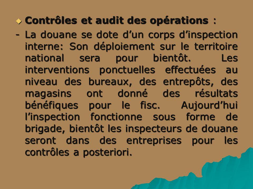 Contrôles et audit des opérations :