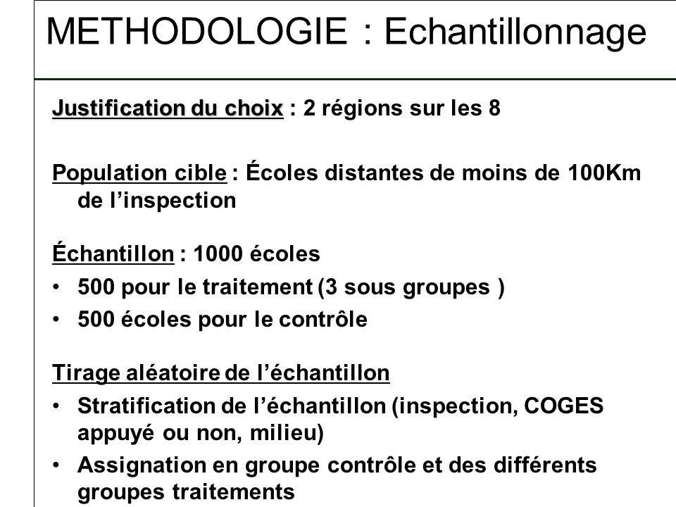 METHODOLOGIE : Echantillonnage