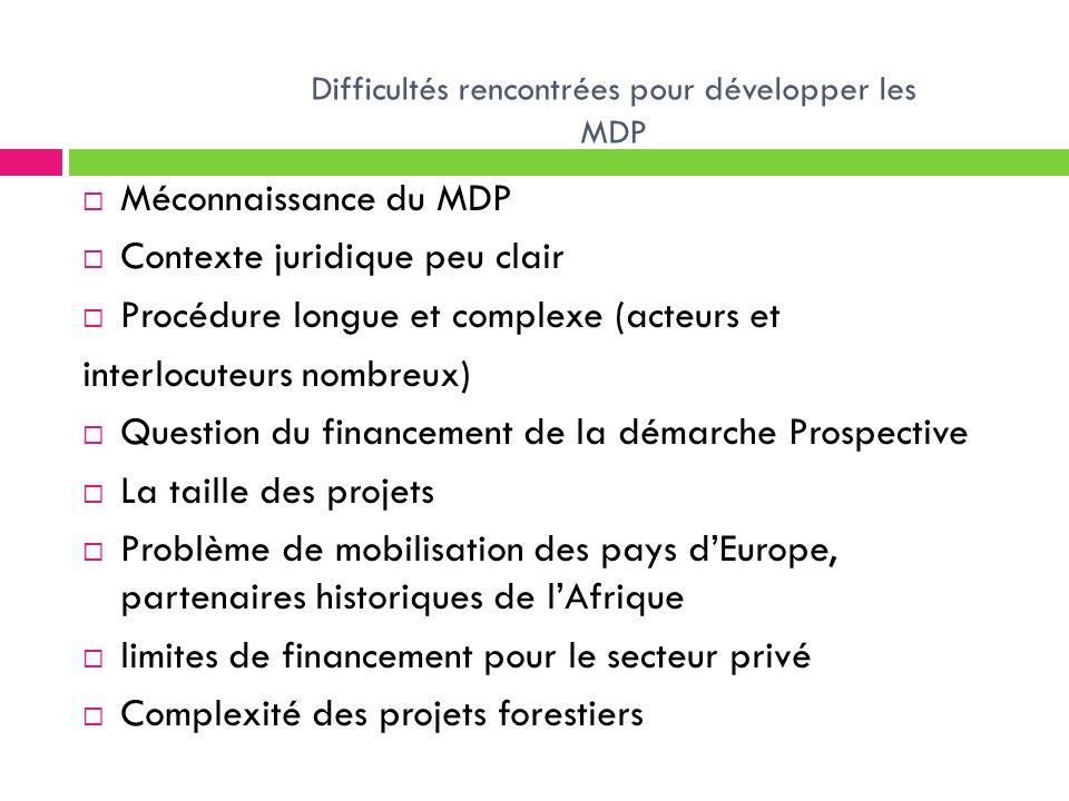 Difficultés rencontrées pour développer les MDP