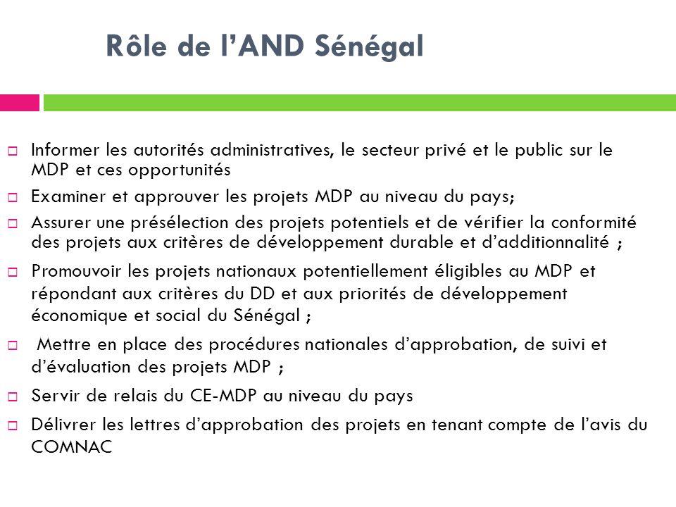 Rôle de l'AND Sénégal Informer les autorités administratives, le secteur privé et le public sur le MDP et ces opportunités.