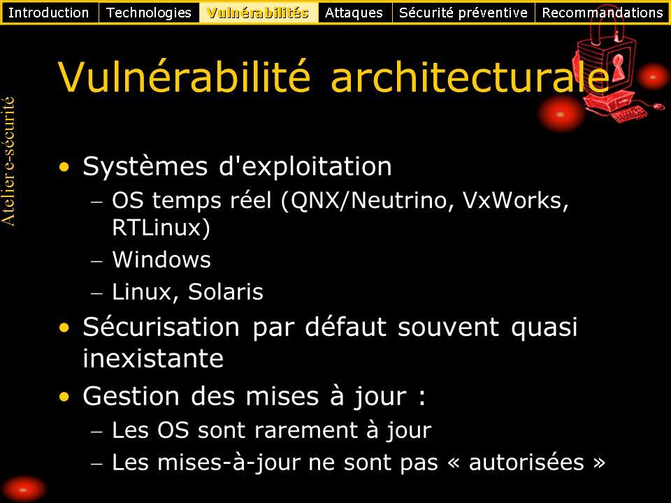 Vulnérabilité architecturale