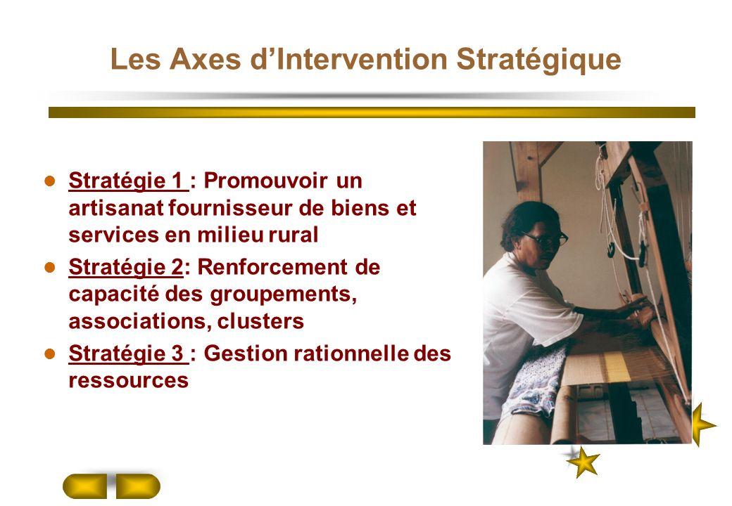 Les Axes d'Intervention Stratégique