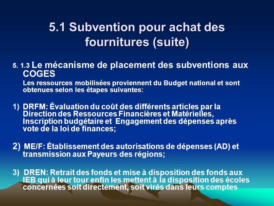 5.1 Subvention pour achat des fournitures (suite)
