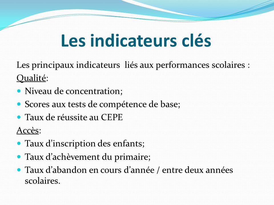 Les indicateurs clés Les principaux indicateurs liés aux performances scolaires : Qualité: Niveau de concentration;