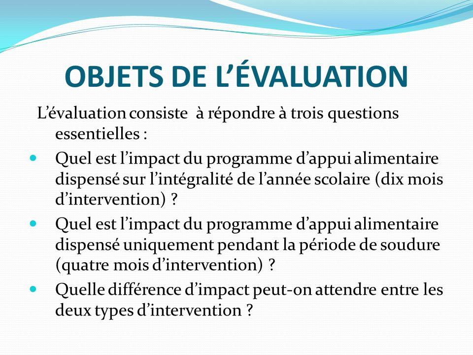 OBJETS DE L'ÉVALUATION