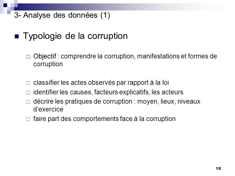 3- Analyse des données (1)