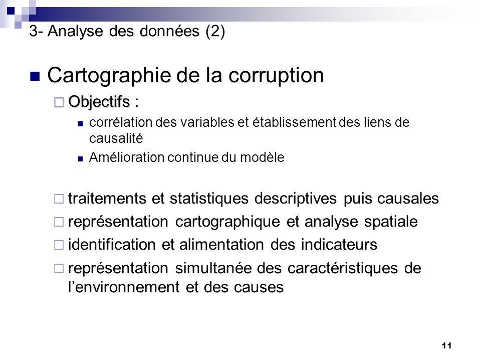 3- Analyse des données (2)