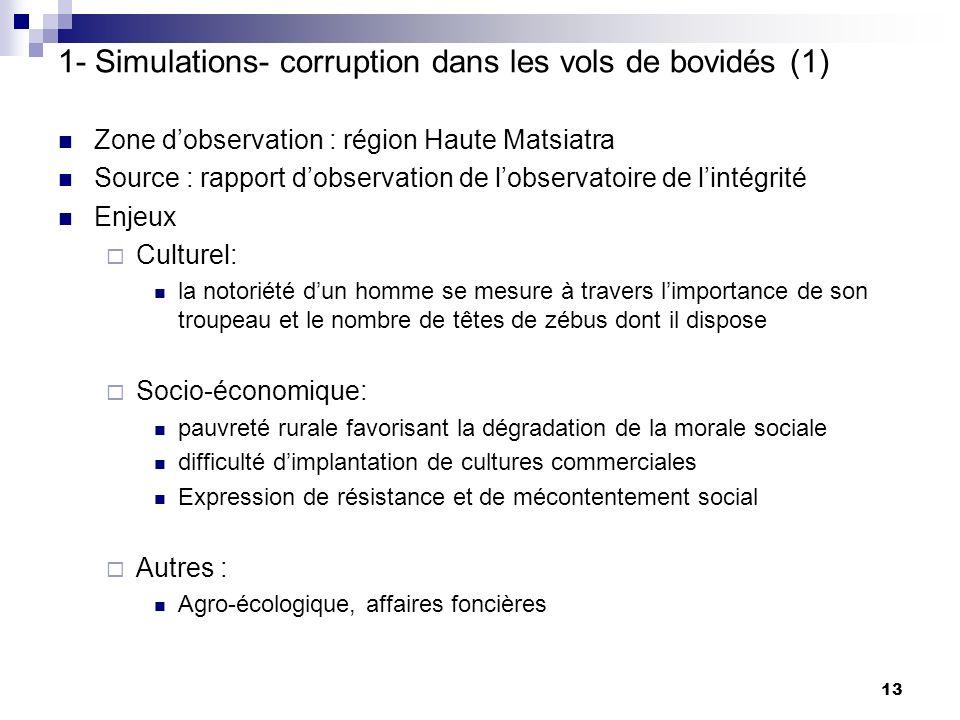 1- Simulations- corruption dans les vols de bovidés (1)