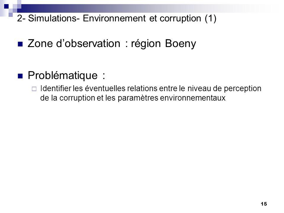 2- Simulations- Environnement et corruption (1)