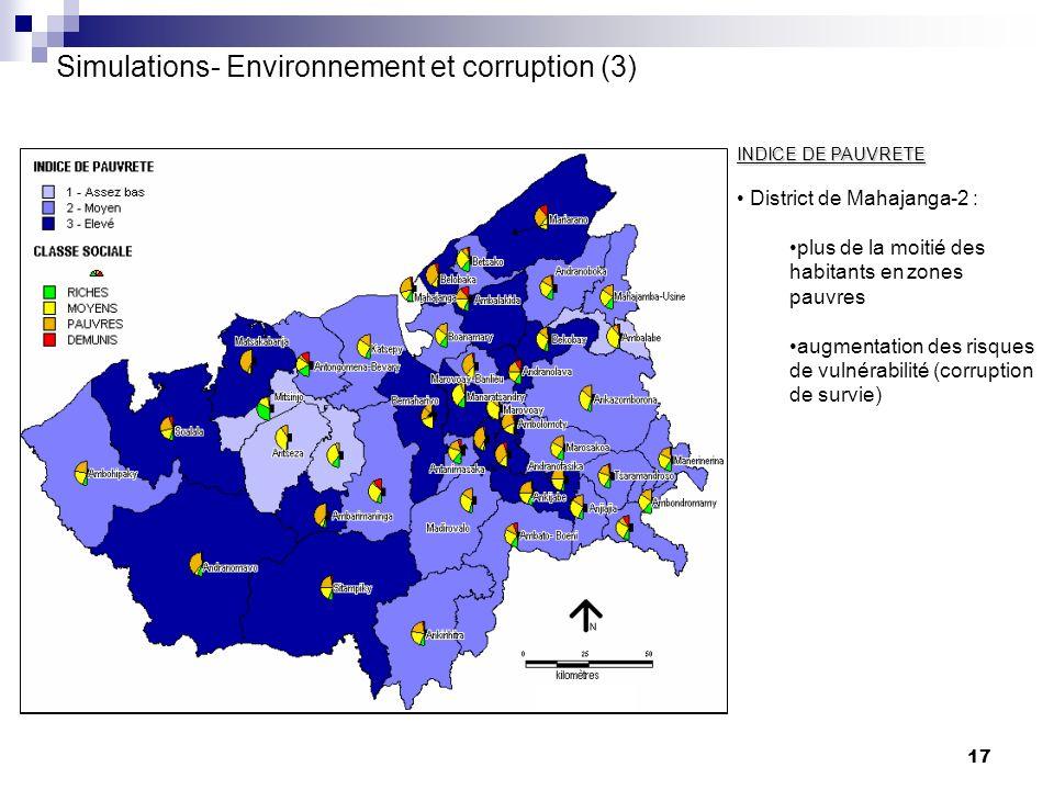 Simulations- Environnement et corruption (3)