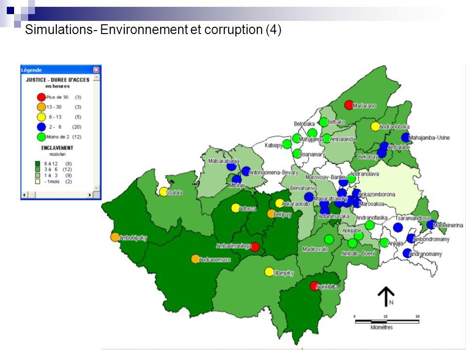 Simulations- Environnement et corruption (4)