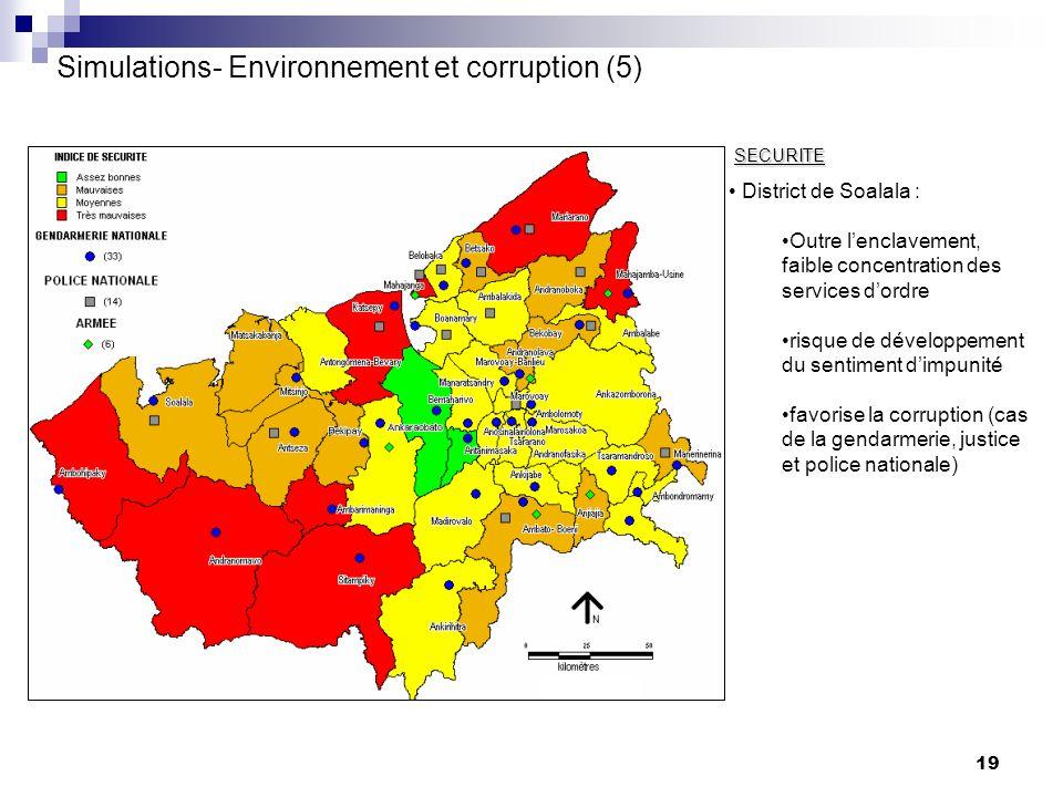 Simulations- Environnement et corruption (5)
