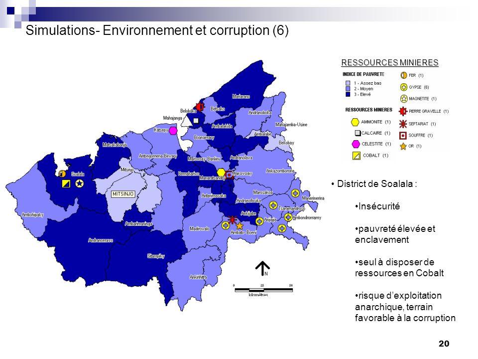 Simulations- Environnement et corruption (6)