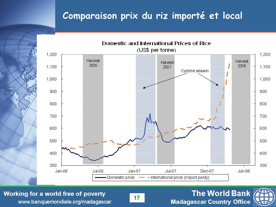Comparaison prix du riz importé et local