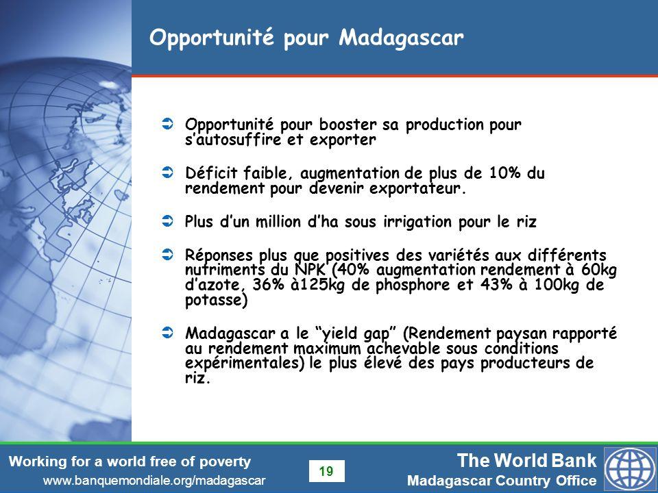 Opportunité pour Madagascar
