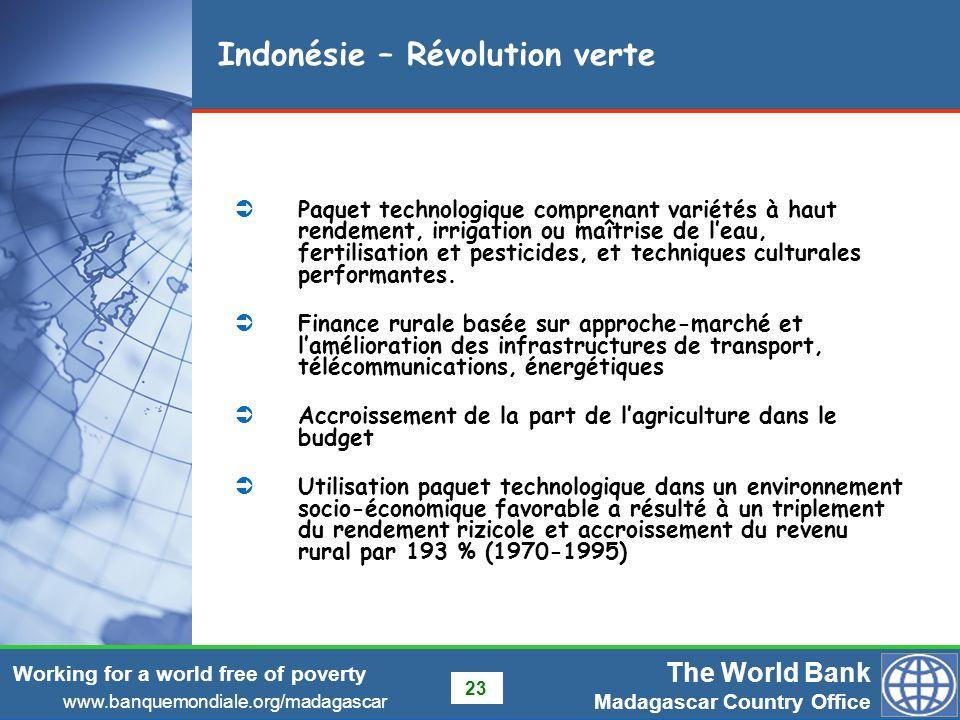Indonésie – Révolution verte