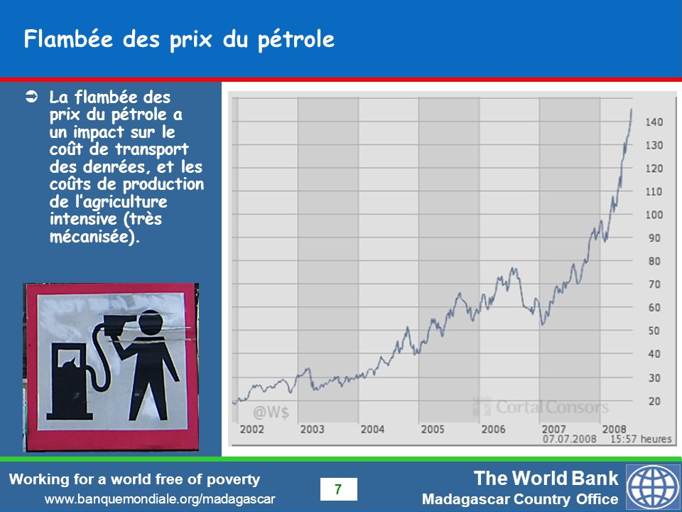 Flambée des prix du pétrole