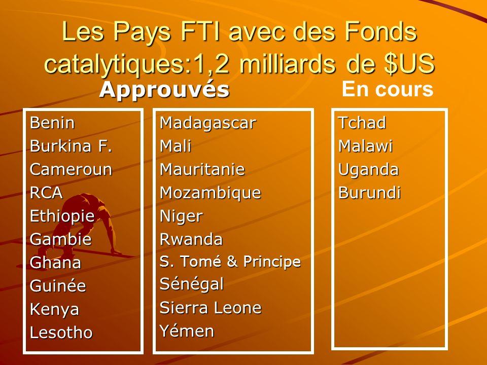 Les Pays FTI avec des Fonds catalytiques:1,2 milliards de $US