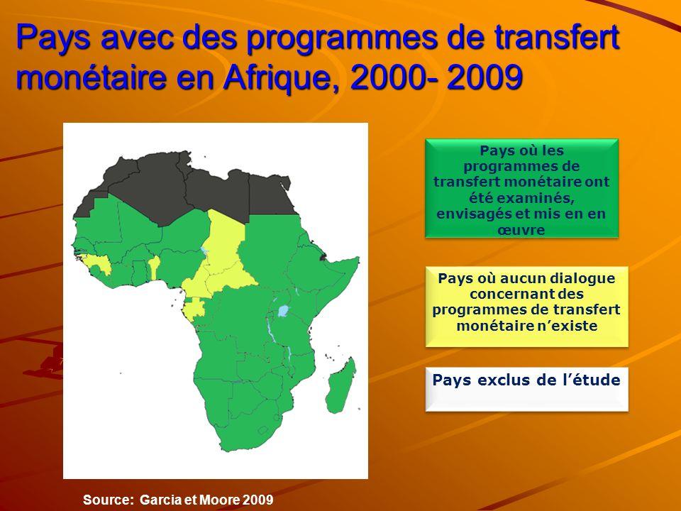 Pays avec des programmes de transfert monétaire en Afrique, 2000- 2009