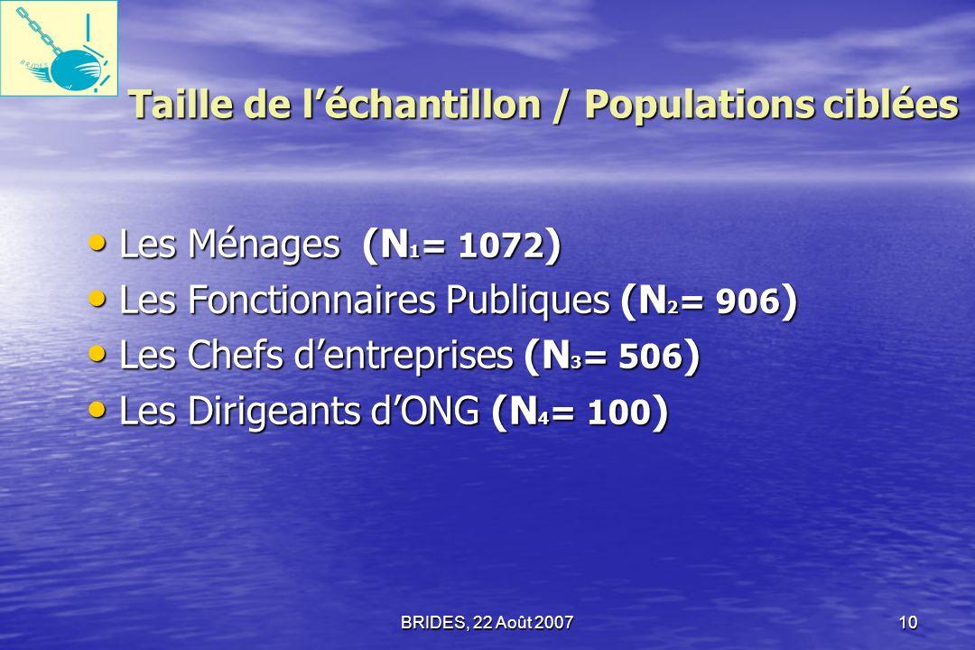 Taille de l'échantillon / Populations ciblées