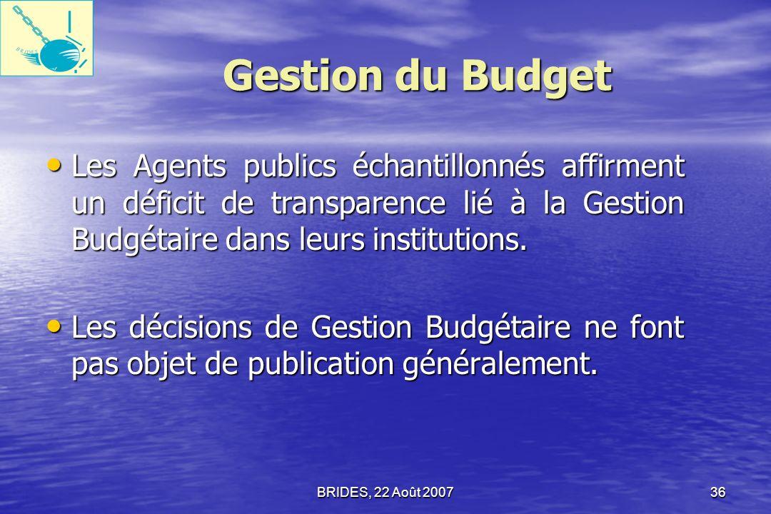 Gestion du Budget Les Agents publics échantillonnés affirment un déficit de transparence lié à la Gestion Budgétaire dans leurs institutions.