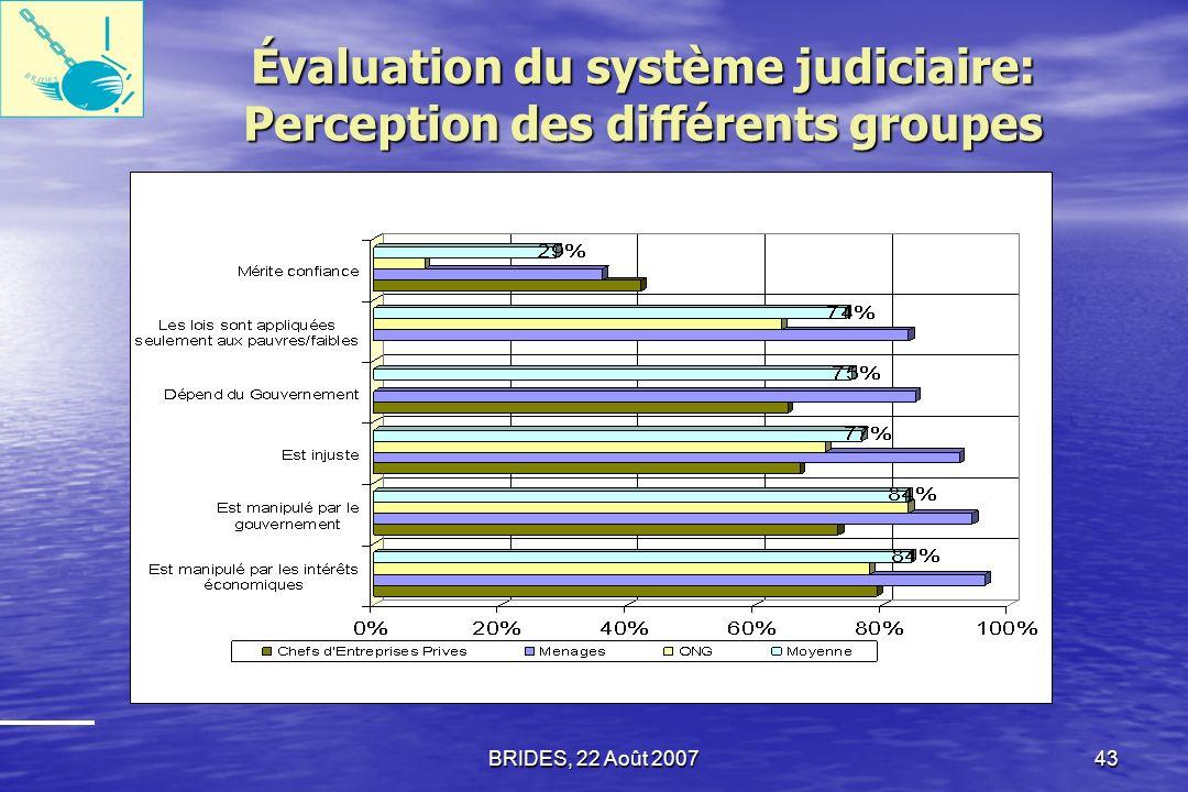 Évaluation du système judiciaire: Perception des différents groupes