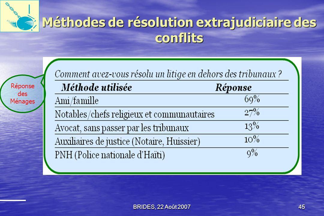 Méthodes de résolution extrajudiciaire des conflits
