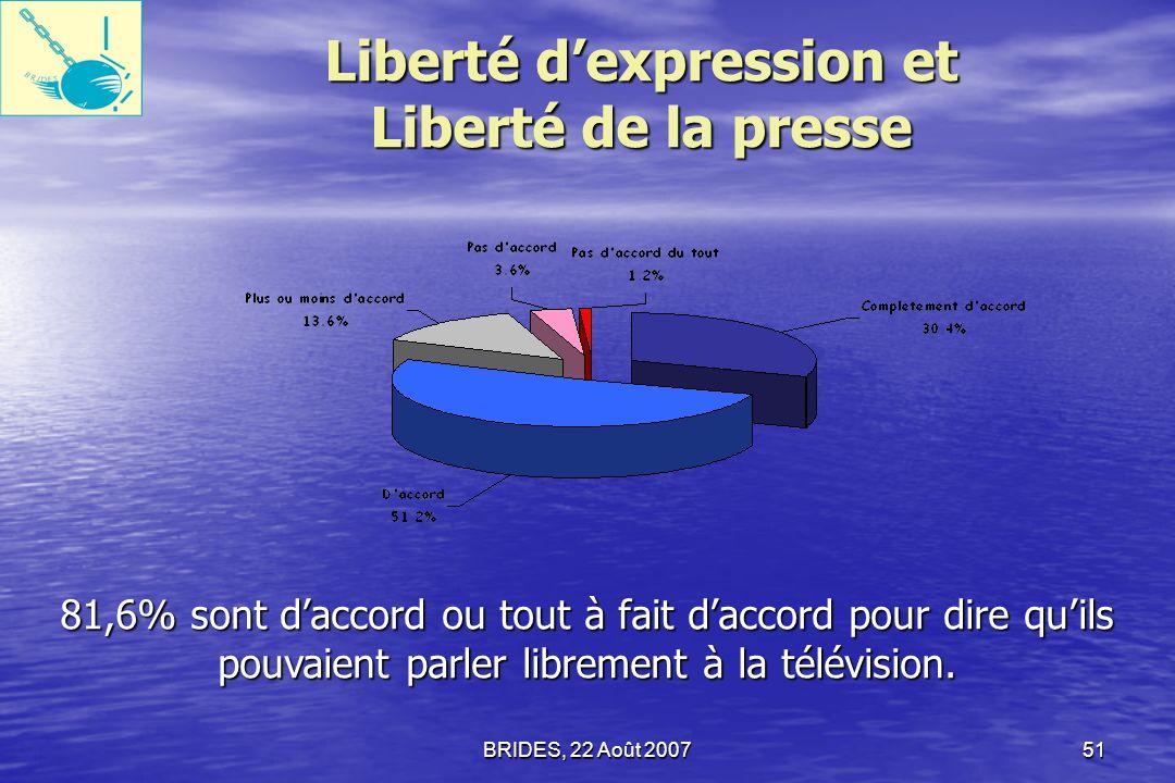 Liberté d'expression et Liberté de la presse