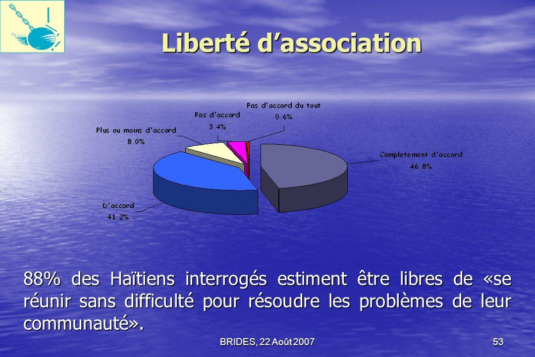Liberté d'association
