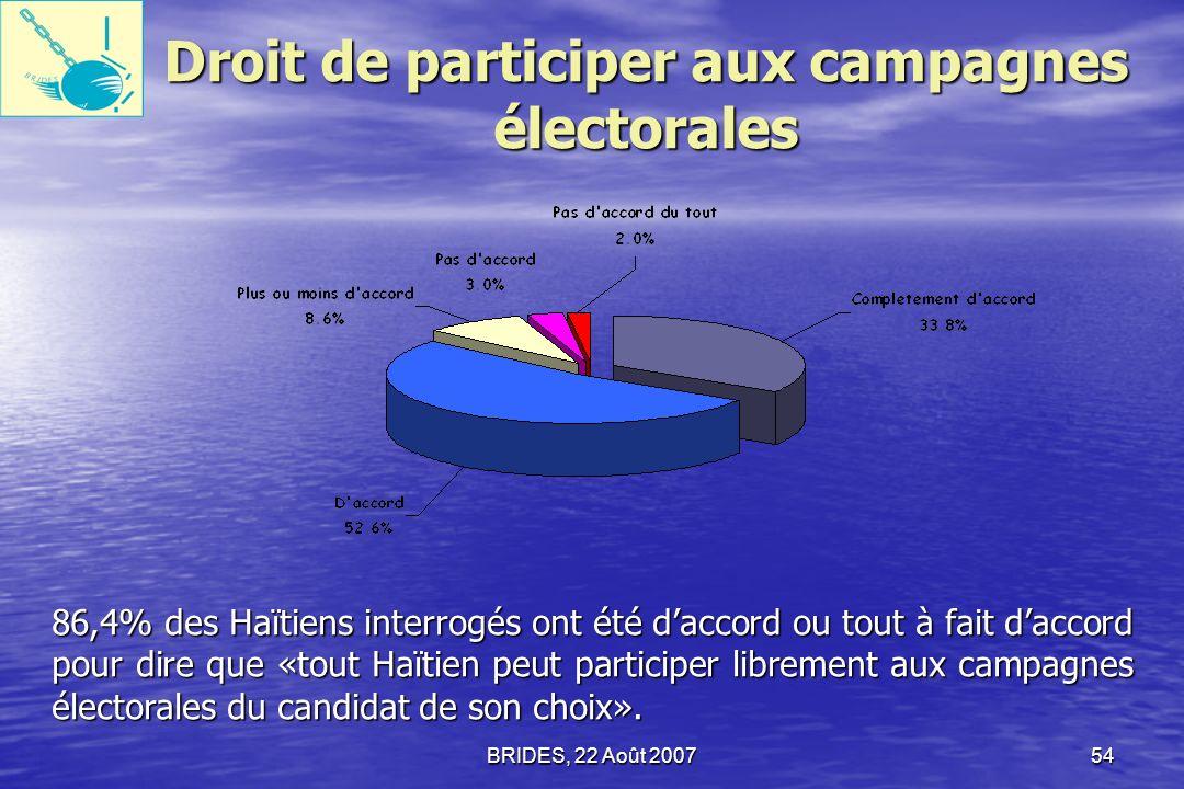 Droit de participer aux campagnes électorales