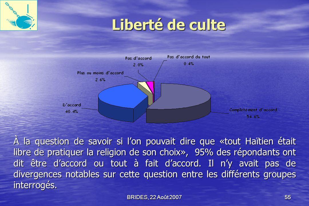 Liberté de culte