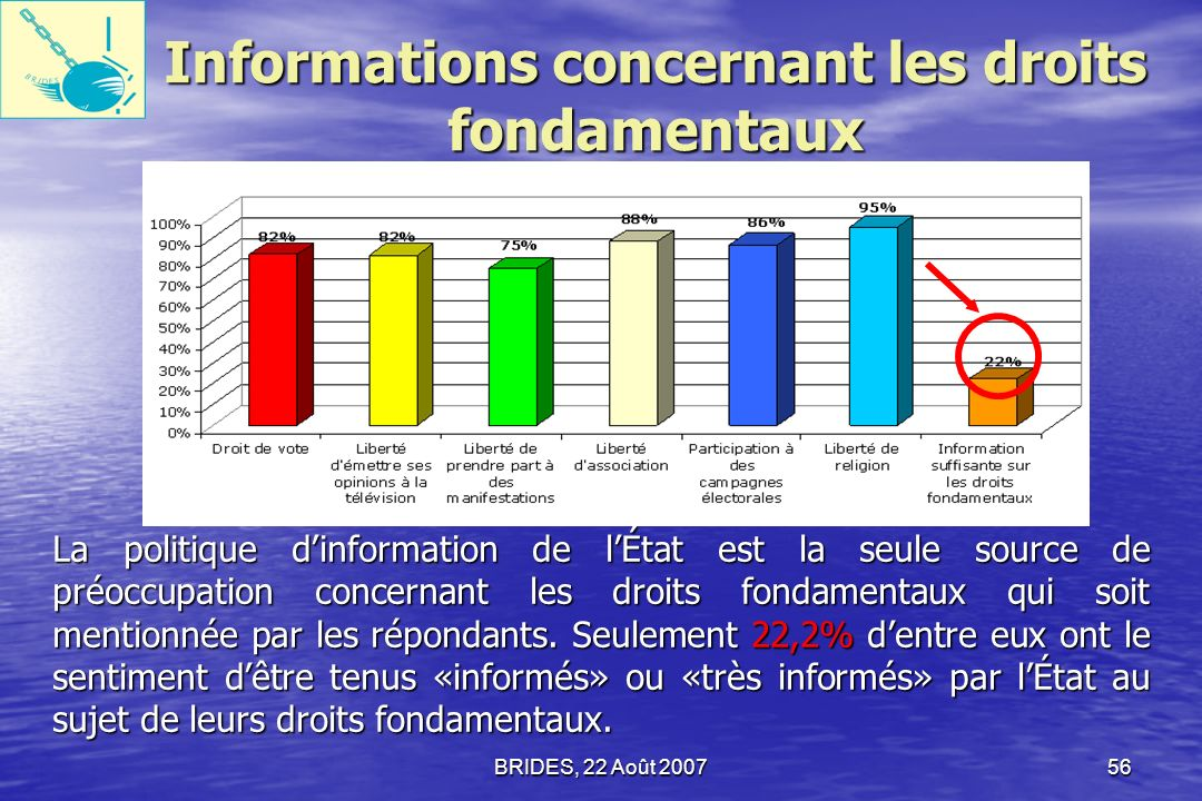 Informations concernant les droits fondamentaux