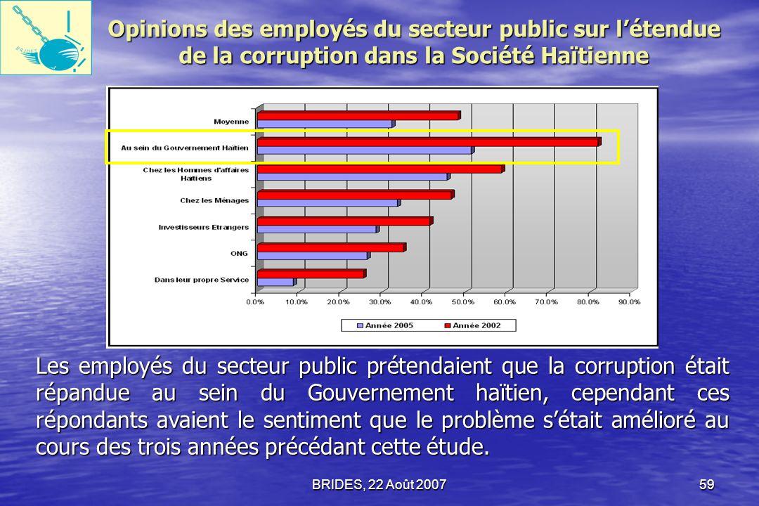 Opinions des employés du secteur public sur l'étendue de la corruption dans la Société Haïtienne