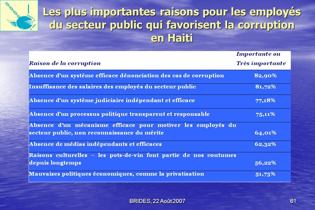 Les plus importantes raisons pour les employés du secteur public qui favorisent la corruption en Haiti
