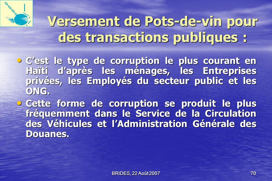 Versement de Pots-de-vin pour des transactions publiques :