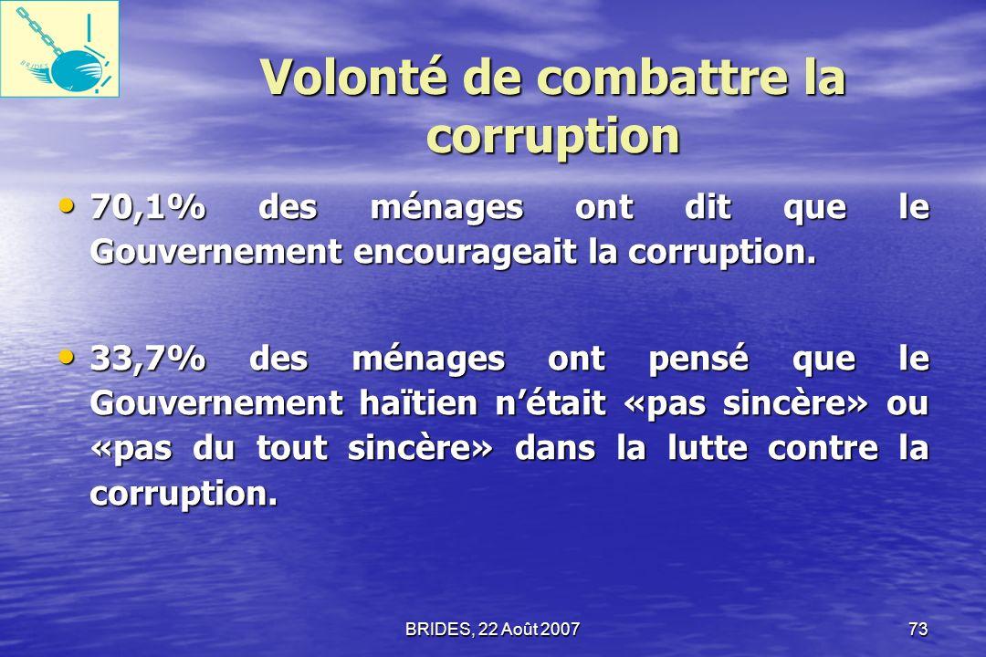 Volonté de combattre la corruption