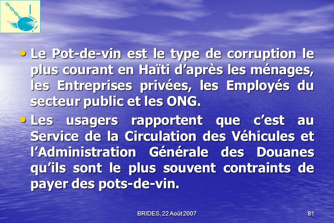Le Pot-de-vin est le type de corruption le plus courant en Haïti d'après les ménages, les Entreprises privées, les Employés du secteur public et les ONG.
