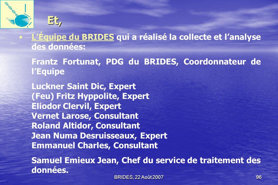 Et, L'Équipe du BRIDES qui a réalisé la collecte et l'analyse des données: Frantz Fortunat, PDG du BRIDES, Coordonnateur de l'Equipe.