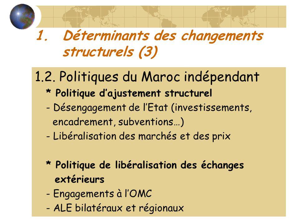 Déterminants des changements structurels (3)