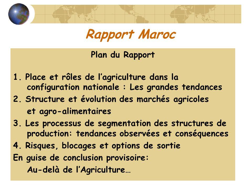 Rapport Maroc Plan du Rapport