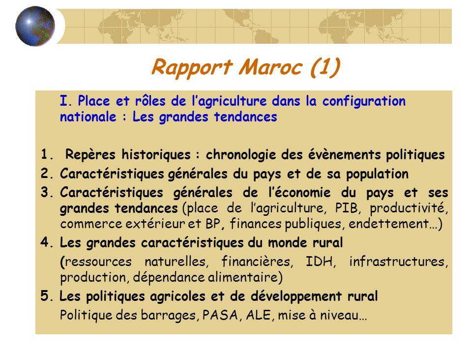 Rapport Maroc (1)I. Place et rôles de l'agriculture dans la configuration nationale : Les grandes tendances.
