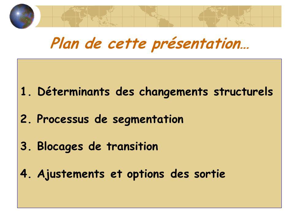 Plan de cette présentation…